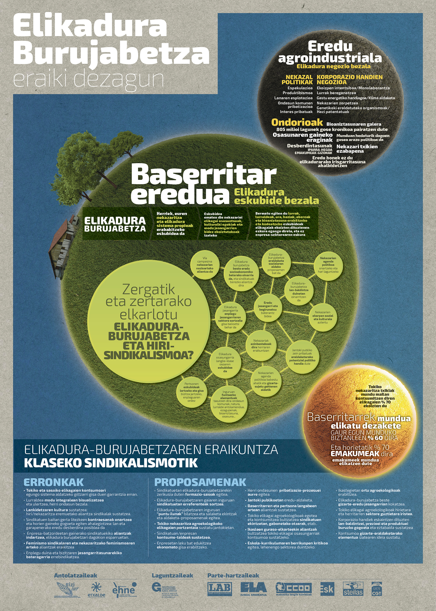 BIZILUR poster_EUS1