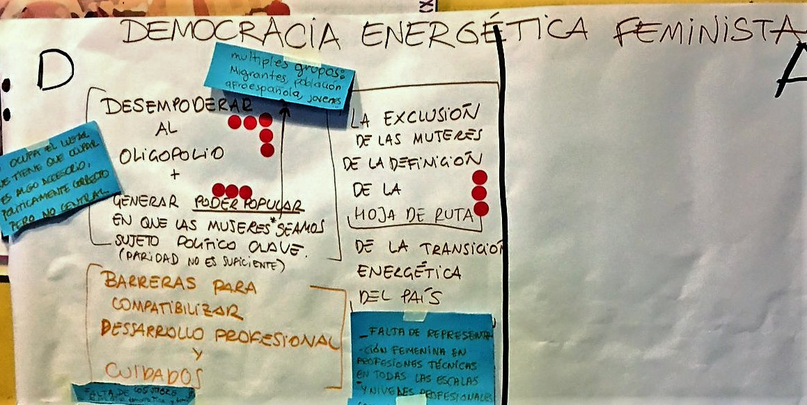 argazkia GENERO Y ENERGIA